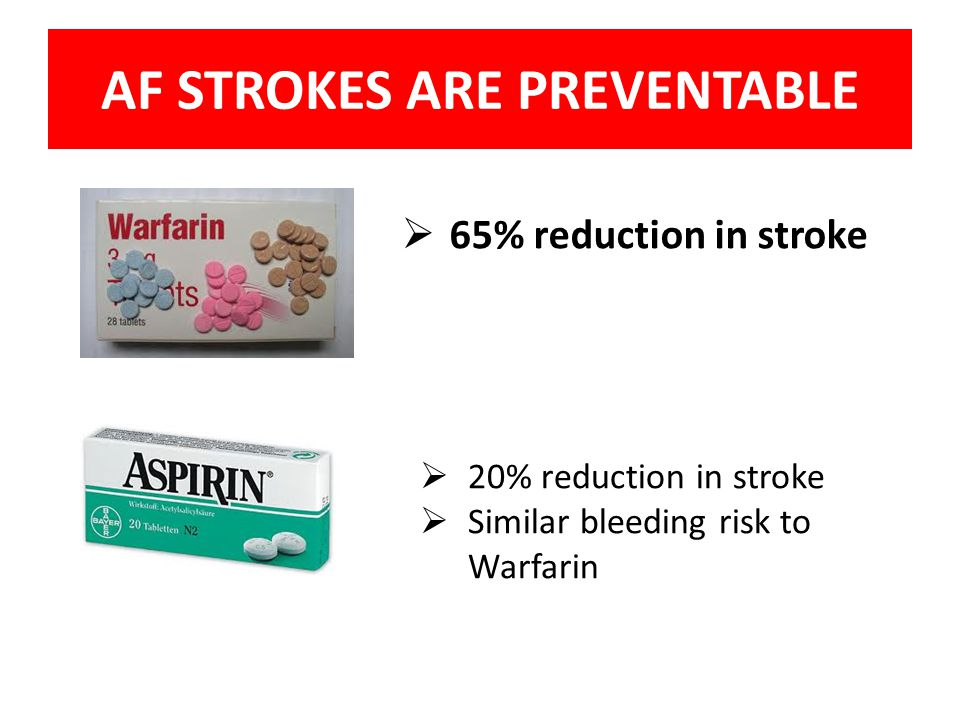 AF STROKES ARE PREVENTABLE  65% reduction in stroke  20% reduction in stroke  Similar bleeding risk to Warfarin