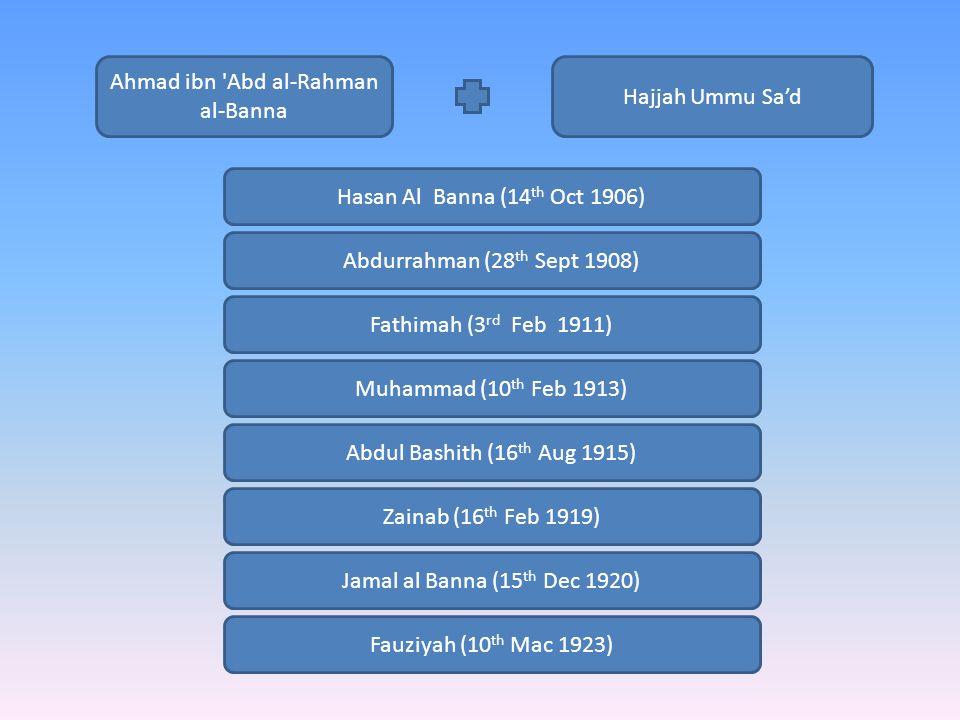 Ahmad ibn Abd al-Rahman al-Banna Hasan Al Banna (14 th Oct 1906) Abdurrahman (28 th Sept 1908) Fathimah (3 rd Feb 1911) Muhammad (10 th Feb 1913) Abdul Bashith (16 th Aug 1915) Hajjah Ummu Sa'd Zainab (16 th Feb 1919) Jamal al Banna (15 th Dec 1920) Fauziyah (10 th Mac 1923)