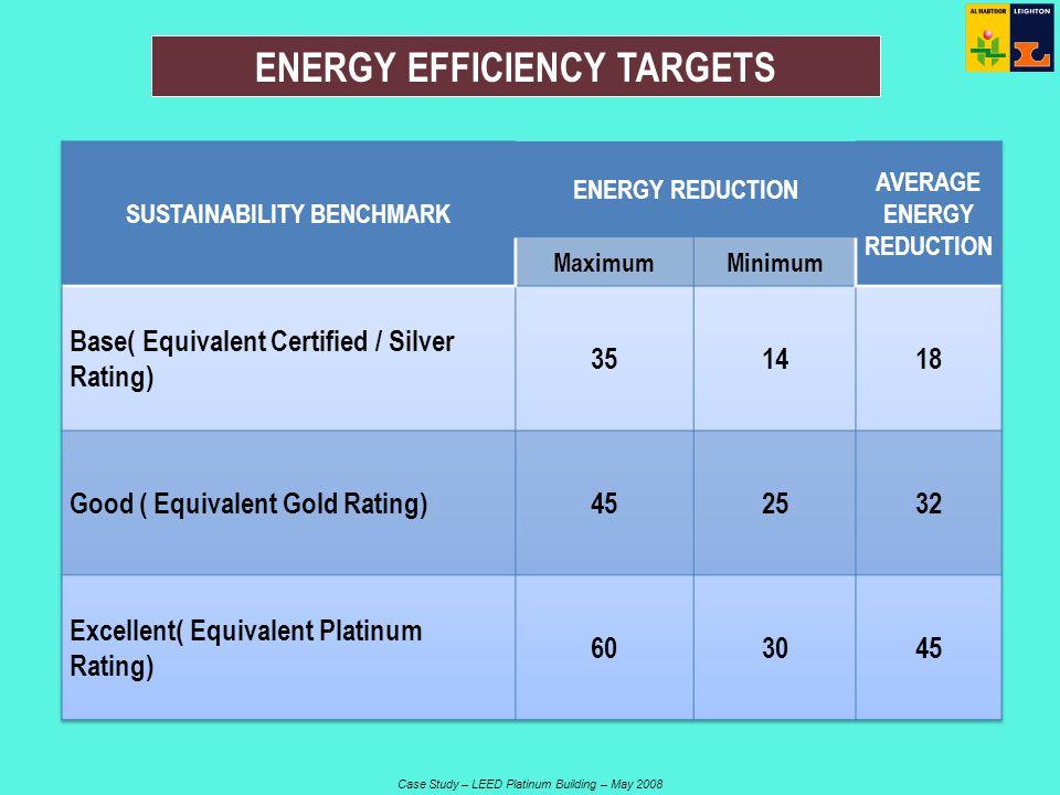 Case Study – LEED Platinum Building – May 2008 ENERGY EFFICIENCY TARGETS