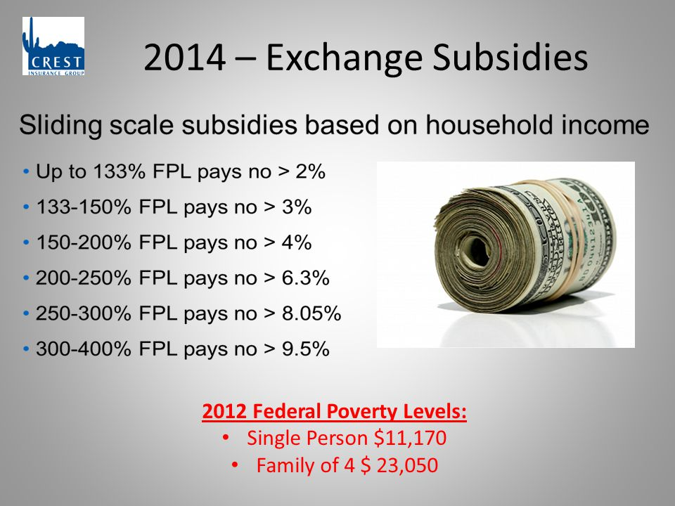 2014 – Exchange Subsidies 2012 Federal Poverty Levels: Single Person $11,170 Family of 4 $ 23,050