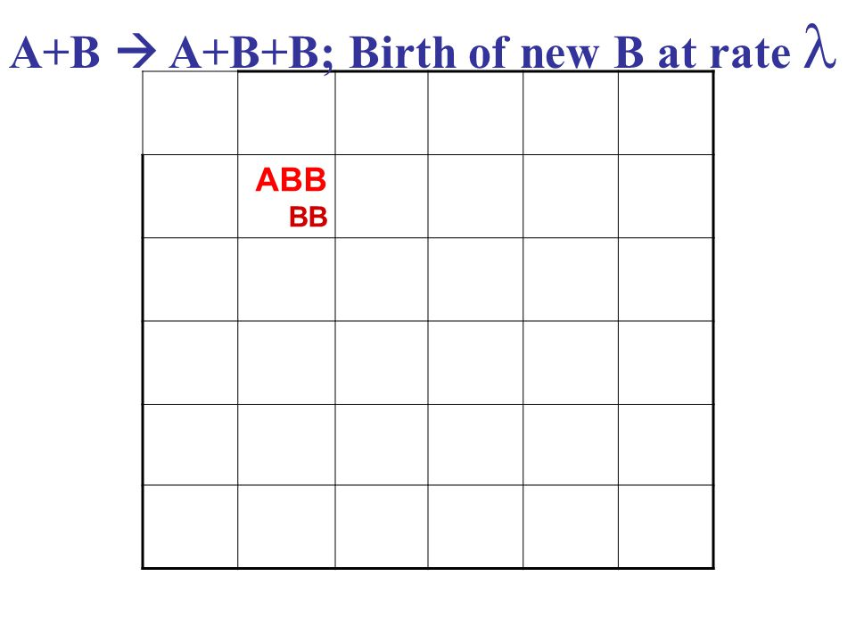 ABB BB A+B  A+B+B; Birth of new B at rate