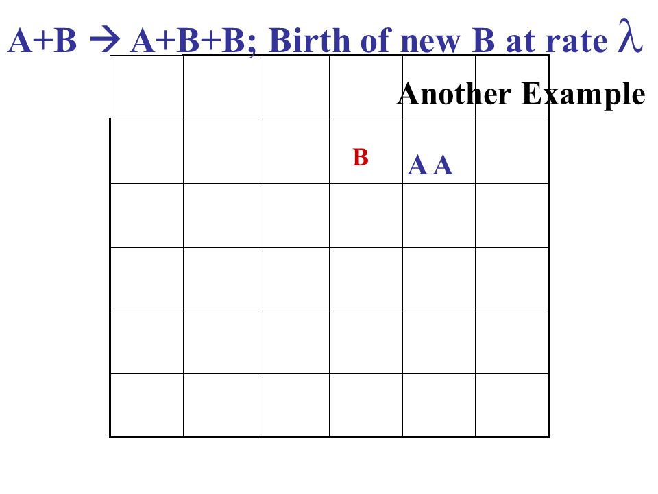 A+B  A+B+B; Birth of new B at rate Another Example A B