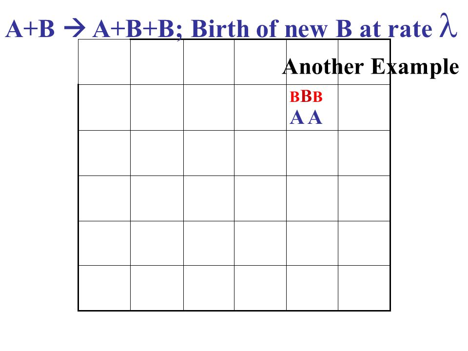 A+B  A+B+B; Birth of new B at rate Another Example A BBBBBB