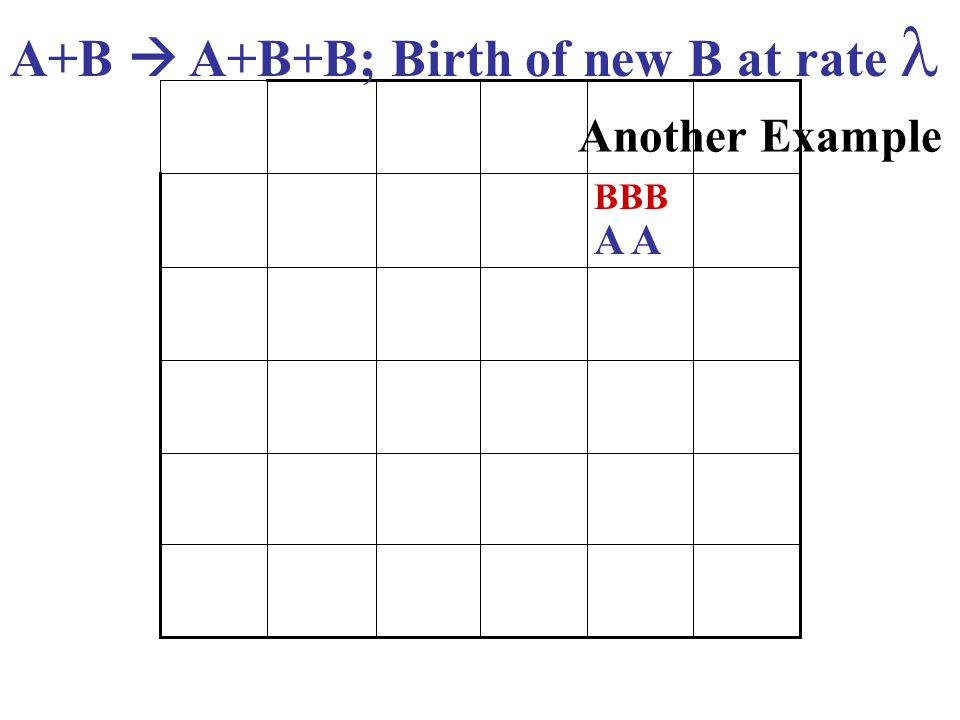 A+B  A+B+B; Birth of new B at rate Another Example A BBB