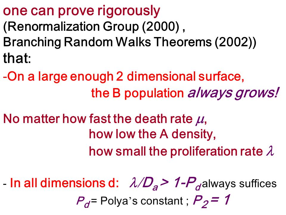 one can prove rigorously (Renormalization Group (2000), Branching Random Walks Theorems (2002)) that : - In all dimensions d:  D a > 1-P d always suf