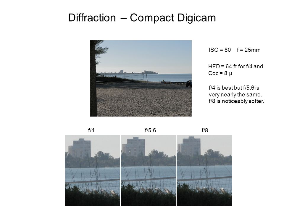 Diffraction – Compact Digicam ISO = 80 f = 25mm f/4f/5.6f/8 f/4 is best but f/5.6 is very nearly the same. f/8 is noticeably softer. HFD = 64 ft for f