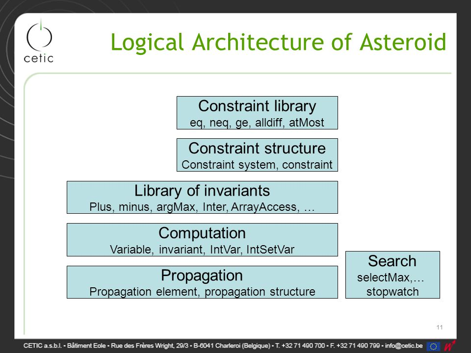 Logical Architecture of Asteroid Propagation Propagation element, propagation structure Computation Variable, invariant, IntVar, IntSetVar Library of invariants Plus, minus, argMax, Inter, ArrayAccess, … Constraint structure Constraint system, constraint Constraint library eq, neq, ge, alldiff, atMost Search selectMax,… stopwatch 11