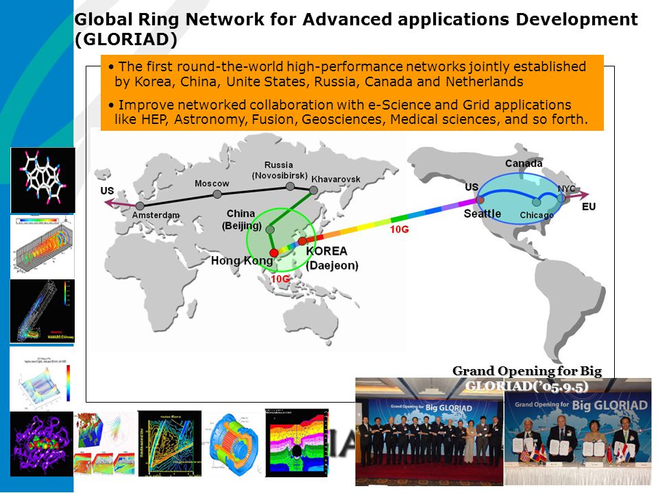 Grand Opening for Big GLORIAD('05.9.5) The first round-the-world high-performance networks jointly established by Korea, China, Unite States, Russia,