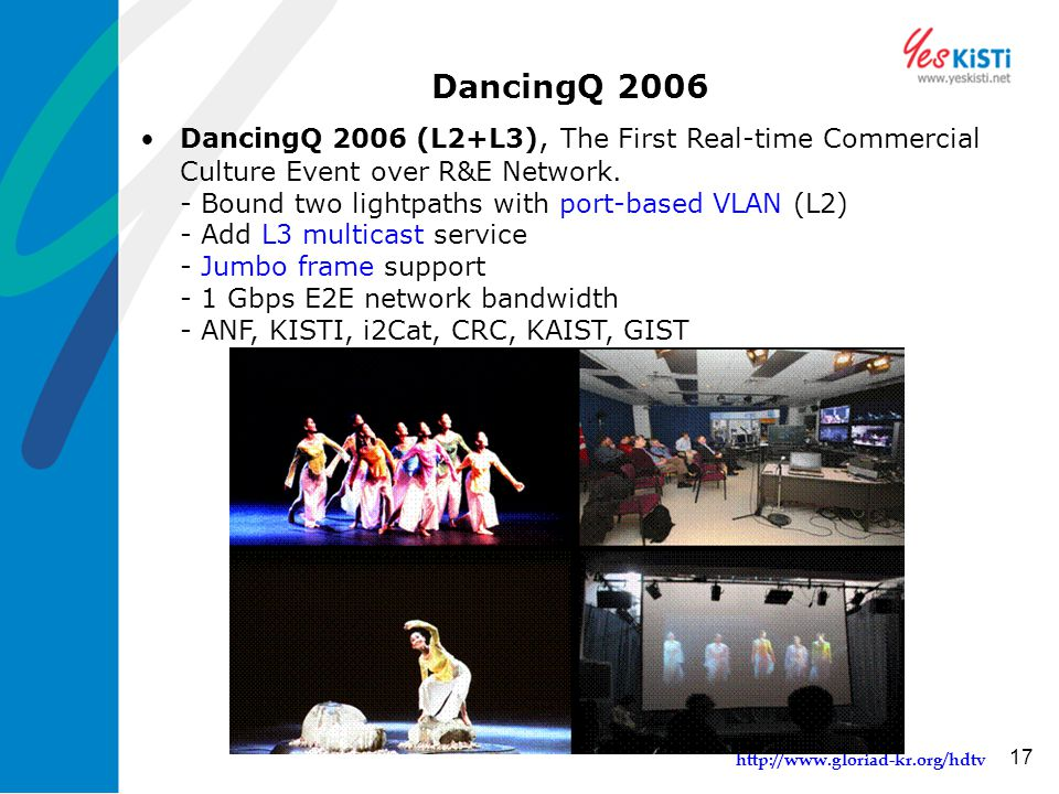 http://www.gloriad-kr.org/hdtv 17 DancingQ 2006 DancingQ 2006 (L2+L3), The First Real-time Commercial Culture Event over R&E Network. - Bound two ligh