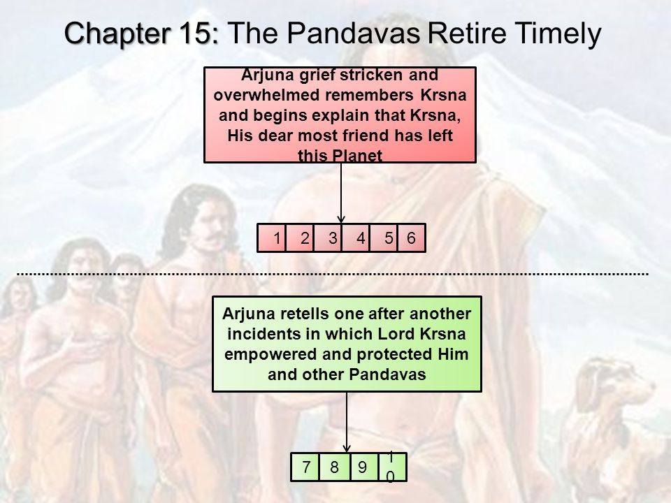 Chapter 15: Chapter 15: The Pandavas Retire Timely 123456 1010 Arjuna grief stricken and overwhelmed remembers Krsna and begins explain that Krsna, His dear most friend has left this Planet 79 Arjuna retells one after another incidents in which Lord Krsna empowered and protected Him and other Pandavas 8