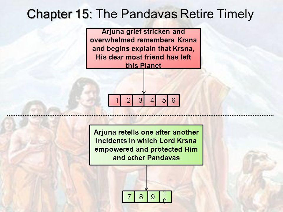 SB.1.15.1 – Arjuna's Lamentation Arjuna's Symptoms of grief.