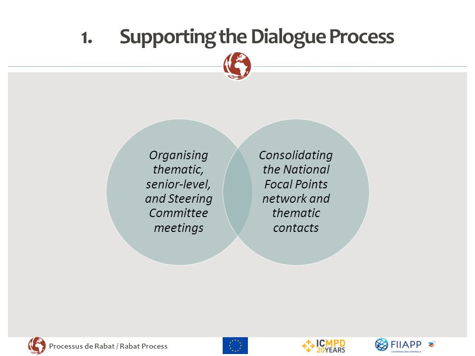 Processus de Rabat / Rabat Process 1.Supporting the Dialogue Process Organising thematic, senior-level, and Steering Committee meetings Consolidating