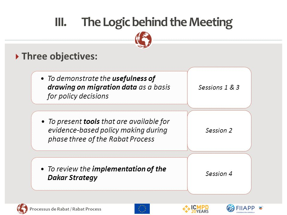 Processus de Rabat / Rabat Process III.The Logic behind the Meeting  Three objectives: To demonstrate the usefulness of drawing on migration data as