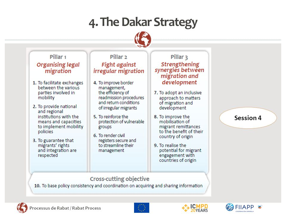 Processus de Rabat / Rabat Process STRENGTHENING POLICY MAKING IN THE FIELD OF MIGRATION CROSS-CUTTING THEME OF PHASE THREE OF THE PROCESS (2013-2015) FRAMEWORK OF OBJECTIVE 10 OF THE DAKAR STRATEGY III.The Logic behind the Meeting