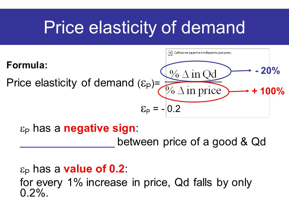 Price elasticity of demand Formula: Price elasticity of demand (  P )= + 100% - 20%  P =  P has a negative sign: _______________ between price of a good & Qd  P has a value of 0.2: for every 1% increase in price, Qd falls by only 0.2%.