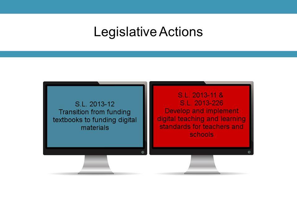 Legislative Actions