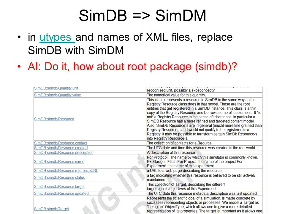 SimDB => SimDM in utypes and names of XML files, replace SimDB with SimDMutypes AI: Do it, how about root package (simdb)?