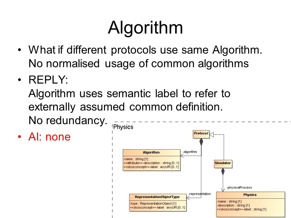 Algorithm What if different protocols use same Algorithm. No normalised usage of common algorithms REPLY: Algorithm uses semantic label to refer to ex