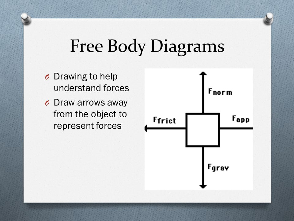 Free Body Diagrams O Drawing to help understand forces O Draw arrows away from the object to represent forces