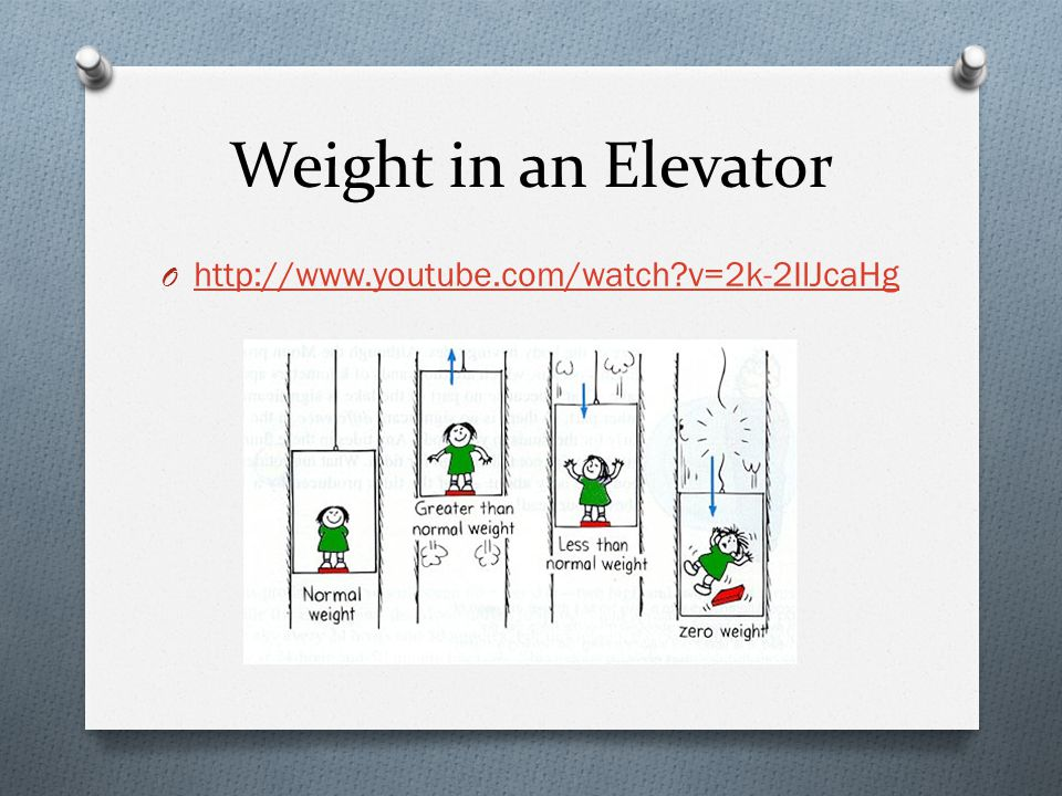 Weight in an Elevator O http://www.youtube.com/watch?v=2k-2IlJcaHg http://www.youtube.com/watch?v=2k-2IlJcaHg