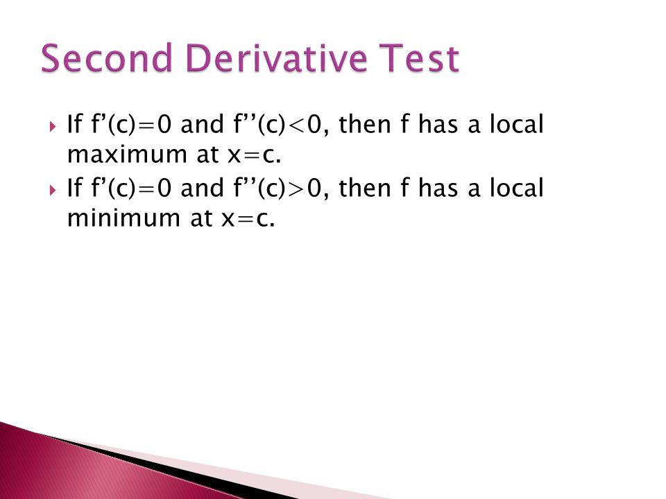  If f'(c)=0 and f''(c)<0, then f has a local maximum at x=c.