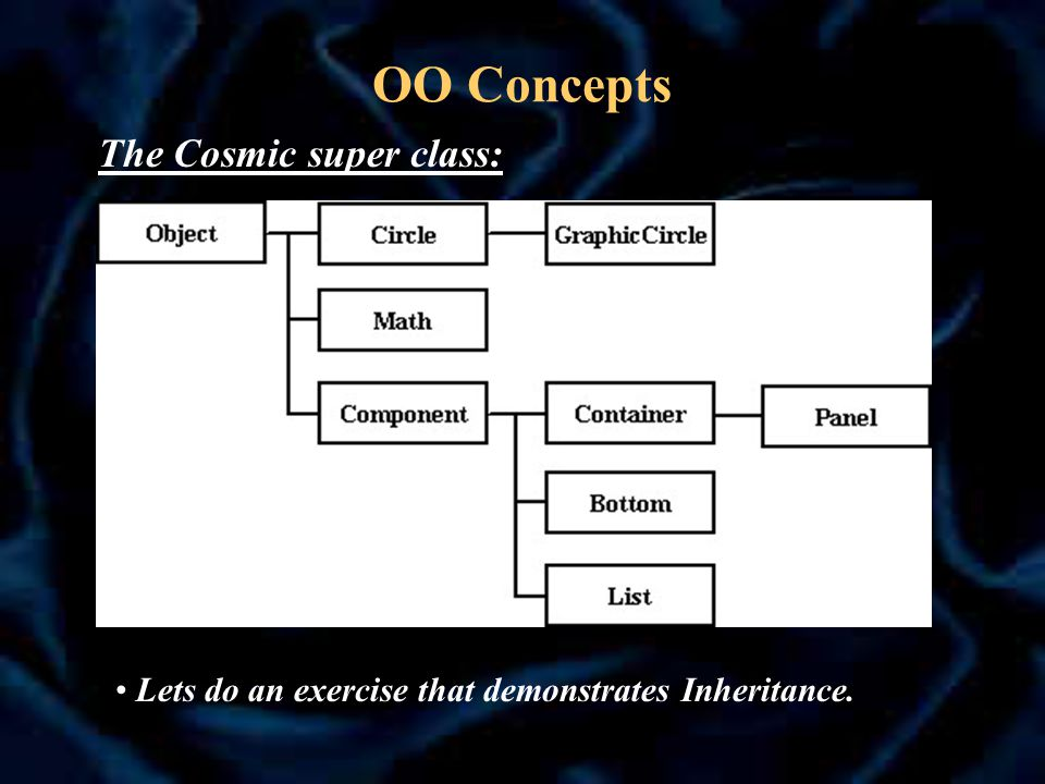 OO Concepts The Cosmic super class: Lets do an exercise that demonstrates Inheritance.
