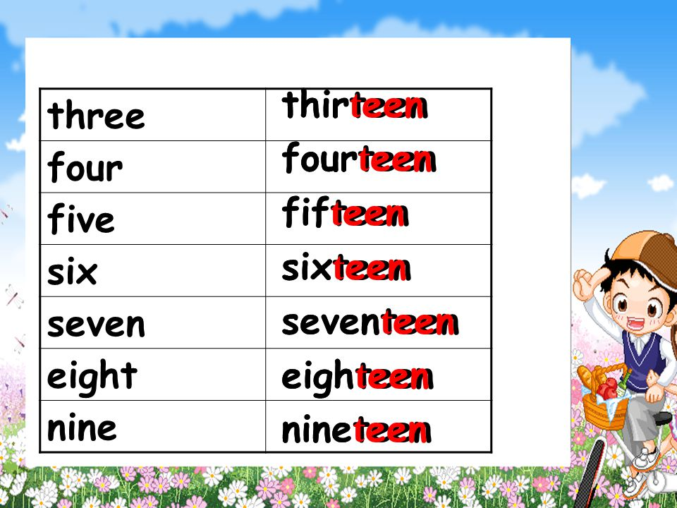 three four five six seven eight nine thirteen fourteen fifteen sixteen seventeen eighteen nineteen thir t een four t een fif t een six t een seven t een eigh t een nine t een