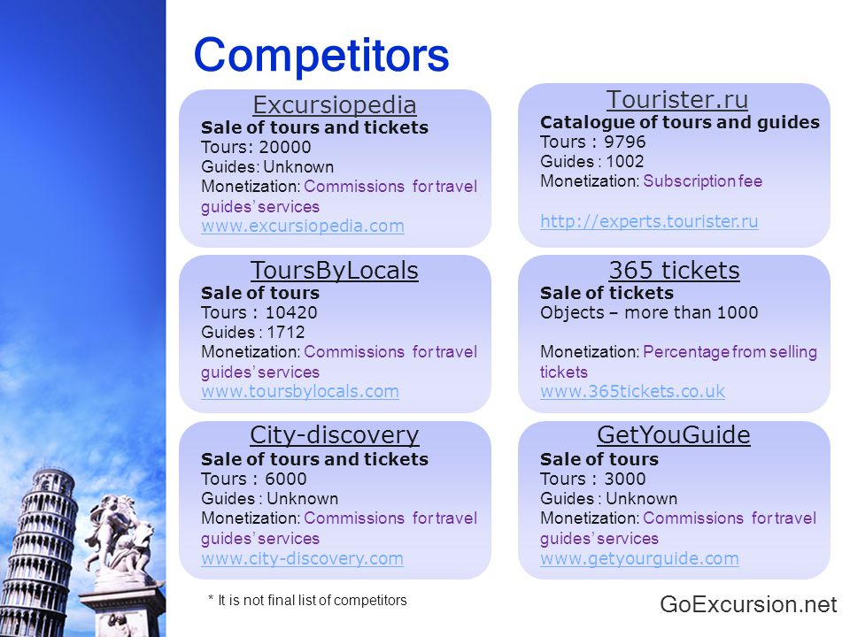 Competitors GoExcursion.net Excursiopedia Sale of tours and tickets Tours: 20000 Guides: Unknown Monetization: Commissions for travel guides' services www.excursiopedia.com Tourister.ru Catalogue of tours and guides Tours : 9796 Guides : 1002 Monetization: Subscription fee http://experts.tourister.ru ToursByLocals Sale of tours Tours : 10420 Guides : 1712 Monetization: Commissions for travel guides' services www.toursbylocals.com 365 tickets Sale of tickets Objects – more than 1000 Monetization: Percentage from selling tickets www.365tickets.co.uk City-discovery Sale of tours and tickets Tours : 6000 Guides : Unknown Monetization: Commissions for travel guides' services www.city-discovery.com GetYouGuide Sale of tours Tours : 3000 Guides : Unknown Monetization: Commissions for travel guides' services www.getyourguide.com * It is not final list of competitors