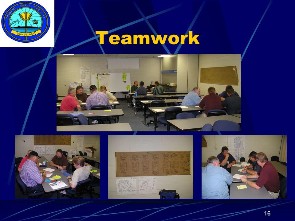 Insert your command logo on the slide master here 16 Teamwork