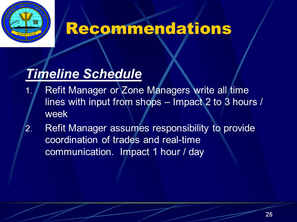 Insert your command logo on the slide master here 25 Recommendations Timeline Schedule 1. Refit Manager or Zone Managers write all time lines with inp