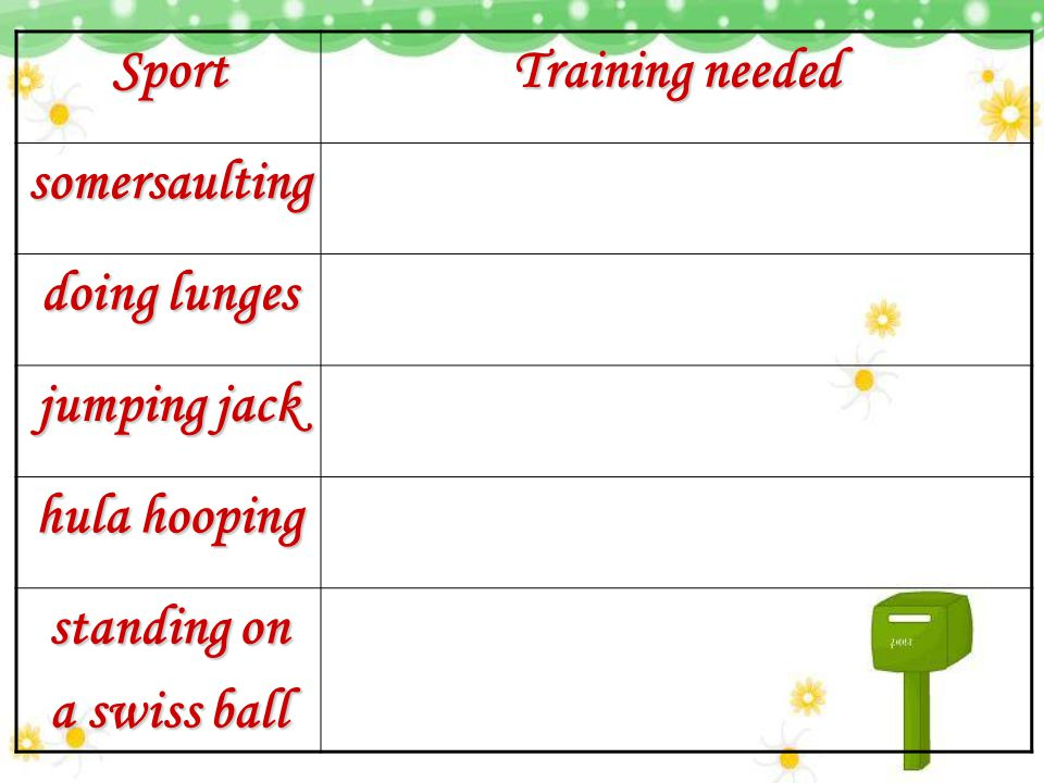 Sport Training needed somersaulting doing lunges jumping jack hula hooping standing on a swiss ball
