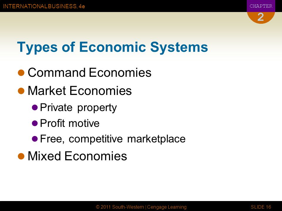 INTERNATIONAL BUSINESS, 4e CHAPTER © 2011 South-Western | Cengage Learning SLIDE 16 2 Types of Economic Systems Command Economies Market Economies Pri