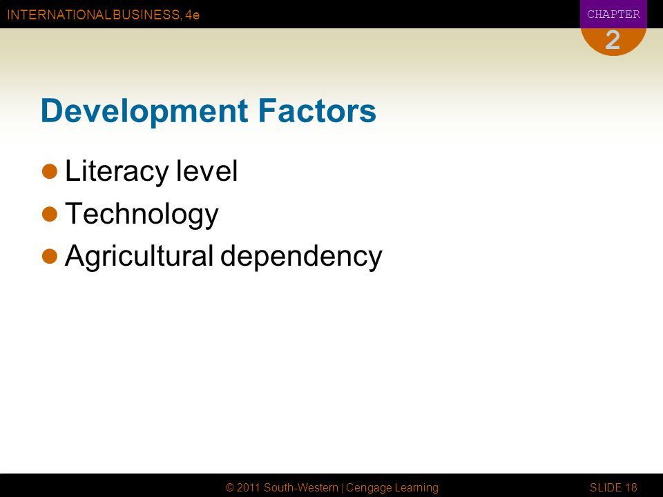 INTERNATIONAL BUSINESS, 4e CHAPTER © 2011 South-Western | Cengage Learning SLIDE 18 2 Development Factors Literacy level Technology Agricultural depen