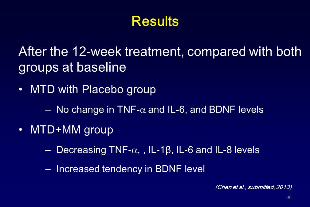 Results After the 12-week treatment, compared with both groups at baseline MTD with Placebo group – No change in TNF-  and IL-6, and BDNF levels MTD+