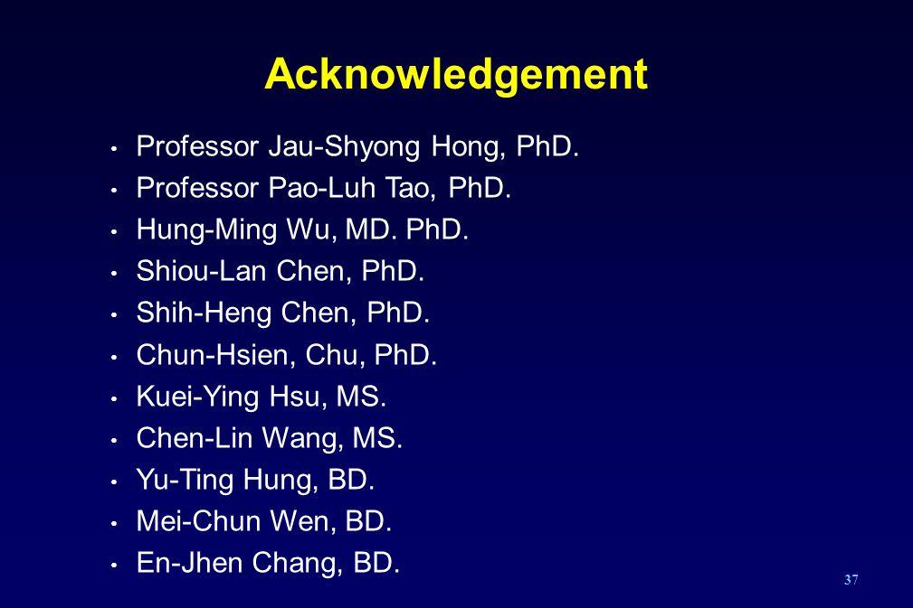 Acknowledgement Professor Jau-Shyong Hong, PhD. Professor Pao-Luh Tao, PhD. Hung-Ming Wu, MD. PhD. Shiou-Lan Chen, PhD. Shih-Heng Chen, PhD. Chun-Hsie