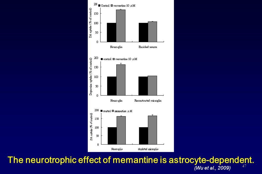The neurotrophic effect of memantine is astrocyte-dependent. 47 (Wu et al., 2009)