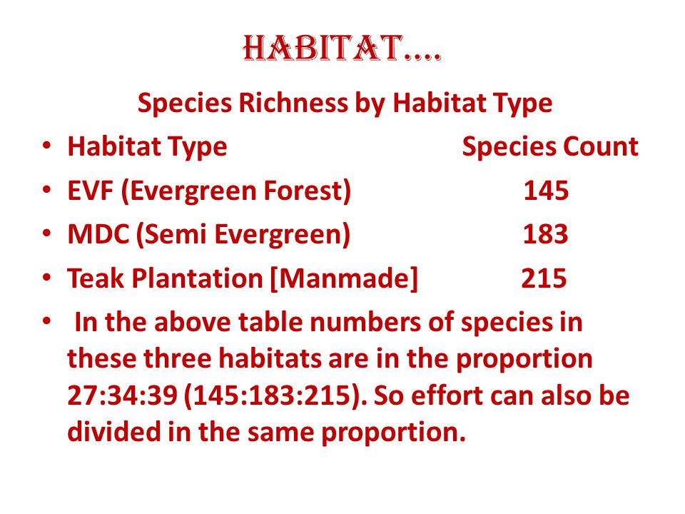 Habitat…. Species Richness by Habitat Type Habitat Type Species Count EVF (Evergreen Forest) 145 MDC (Semi Evergreen) 183 Teak Plantation [Manmade] 21