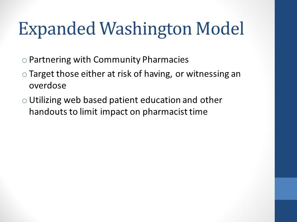 Expanded Washington Model o Partnering with Community Pharmacies o Target those either at risk of having, or witnessing an overdose o Utilizing web ba