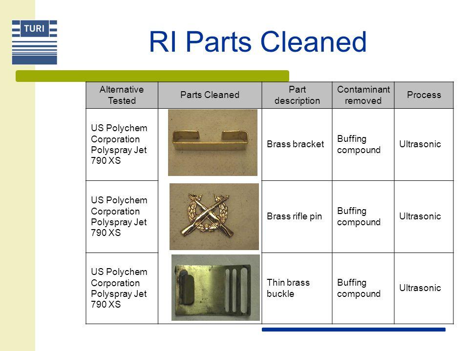 Alternative Tested Parts Cleaned Part description Contaminant removed Process US Polychem Corporation Polyspray Jet 790 XS Brass bracket Buffing compo