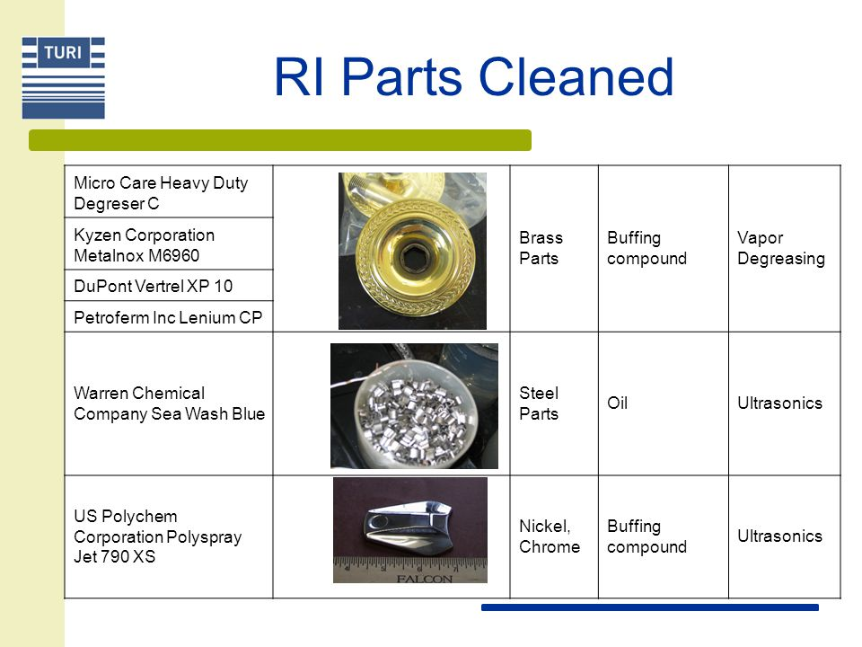RI Parts Cleaned Micro Care Heavy Duty Degreser C Brass Parts Buffing compound Vapor Degreasing Kyzen Corporation Metalnox M6960 DuPont Vertrel XP 10