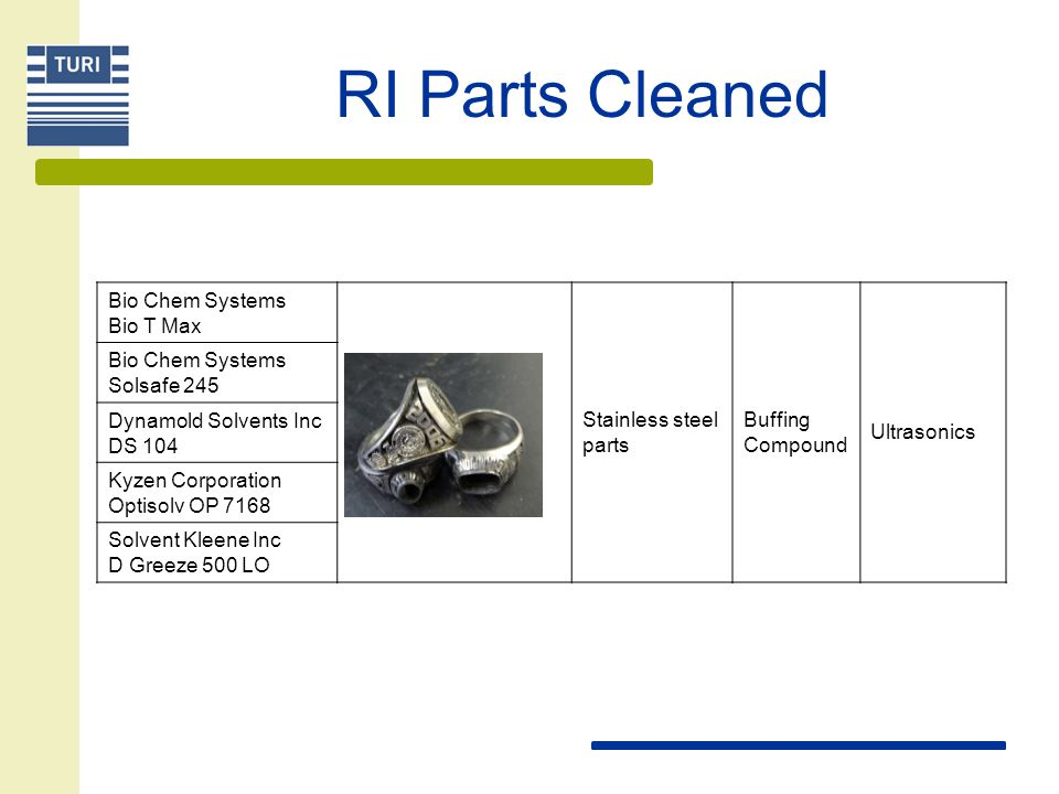 RI Parts Cleaned Bio Chem Systems Bio T Max Stainless steel parts Buffing Compound Ultrasonics Bio Chem Systems Solsafe 245 Dynamold Solvents Inc DS 1