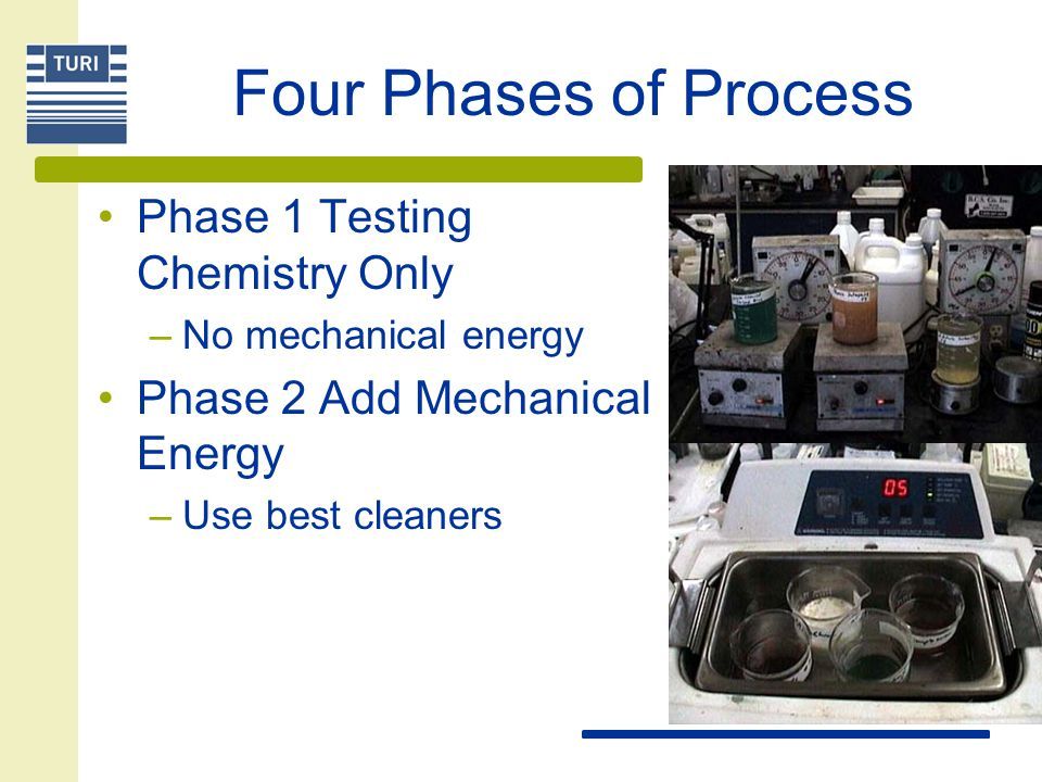 Four Phases of Process Phase 1 Testing Chemistry Only –No mechanical energy Phase 2 Add Mechanical Energy –Use best cleaners