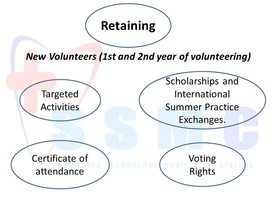New Volunteers (1st and 2nd year of volunteering) Retaining Targeted Activities Scholarships and International Summer Practice Exchanges.
