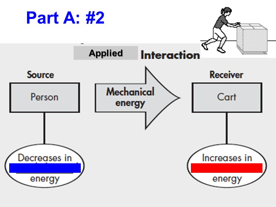 Part B: #11The source decreases in motion energy.The receivers increase in thermal energy.