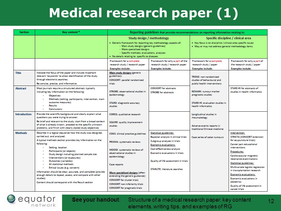 Medical research paper (1) 12 See your handout: Structure of a medical research paper: key content elements, writing tips, and examples of RG