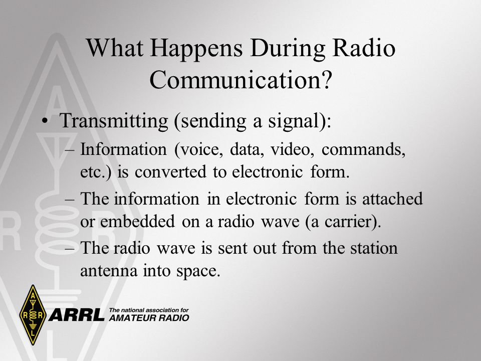 What property of radio waves is often used to identify the different frequency bands.