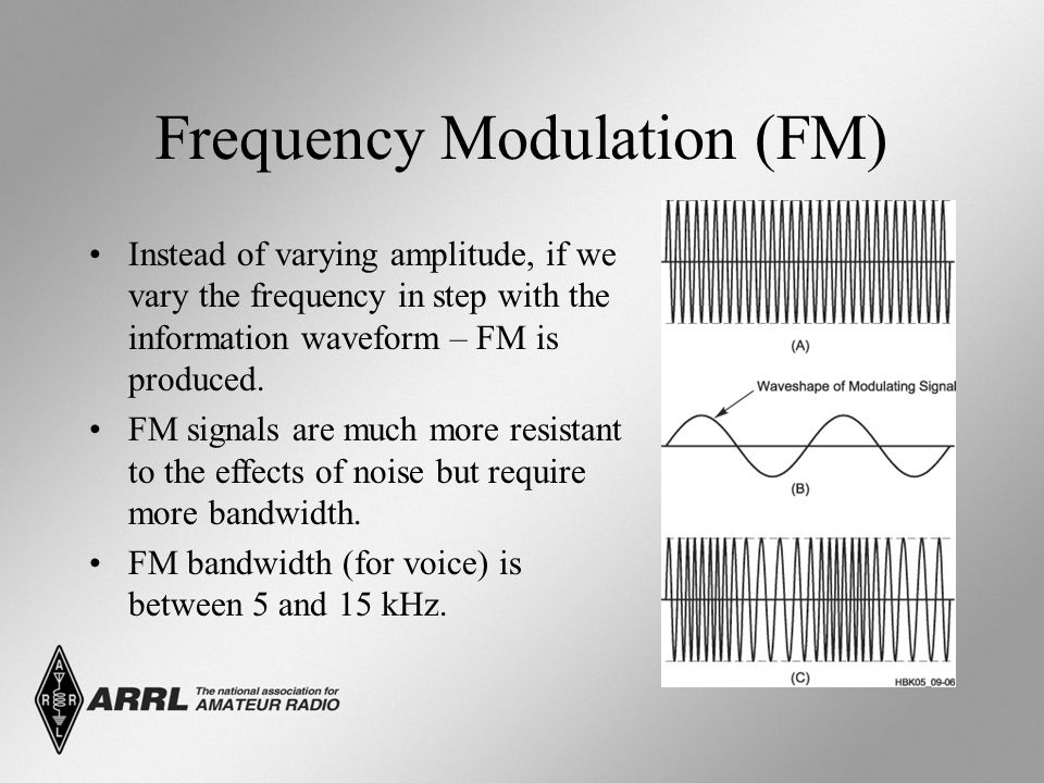 Frequency Modulation (FM) Instead of varying amplitude, if we vary the frequency in step with the information waveform – FM is produced. FM signals ar