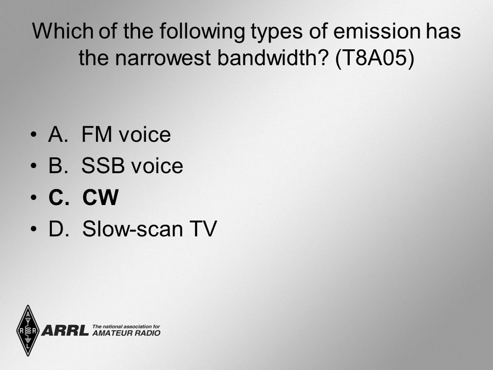 Which of the following types of emission has the narrowest bandwidth? (T8A05) A. FM voice B. SSB voice C. CW D. Slow-scan TV