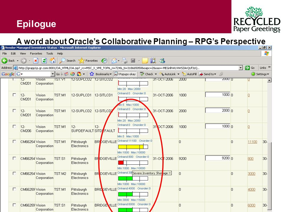 © 2007 Recycled Paper Greetings Internal and Confidential 26 Epilogue A word about Oracle's Collaborative Planning – RPG's Perspective