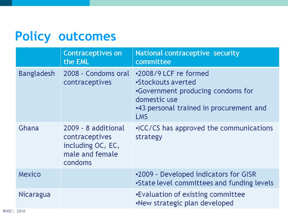 Policy outcomes Contraceptives on the EML National contraceptive security committee Bangladesh2008 – Condoms oral contraceptives 2008/9 LCF re formed Stockouts averted Government producing condoms for domestic use 43 personal trained in procurement and LMS Ghana2009 – 8 additional contraceptives including OC, EC, male and female condoms ICC/CS has approved the communications strategy Mexico 2009 – Developed indicators for GISR State level committees and funding levels Nicaragua Evaluation of existing committee New strategic plan developed RHSC| 2010